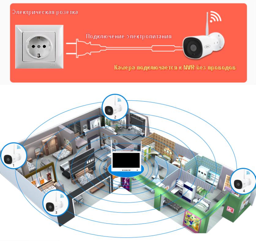 Wi-Fi комплект беспроводного видеонаблюдения DVR KIT Full HD UKC CAD-1304