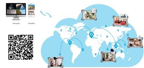 Easy4iP Cloud платформа для віддаленого моніторингу