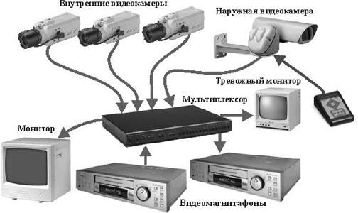 Гибридная система