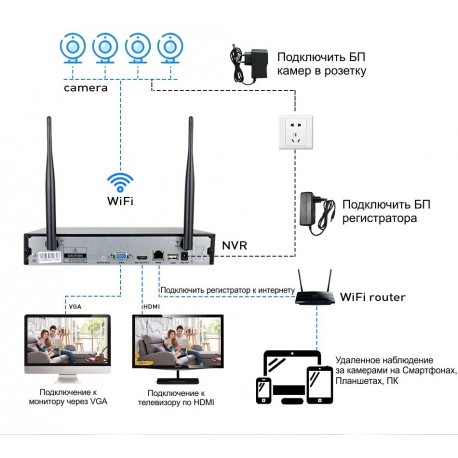 Full HD Wi-Fi Комплект видеонаблюдения UKC DVR KIT CAD- 6673WiFi на 4 камеры