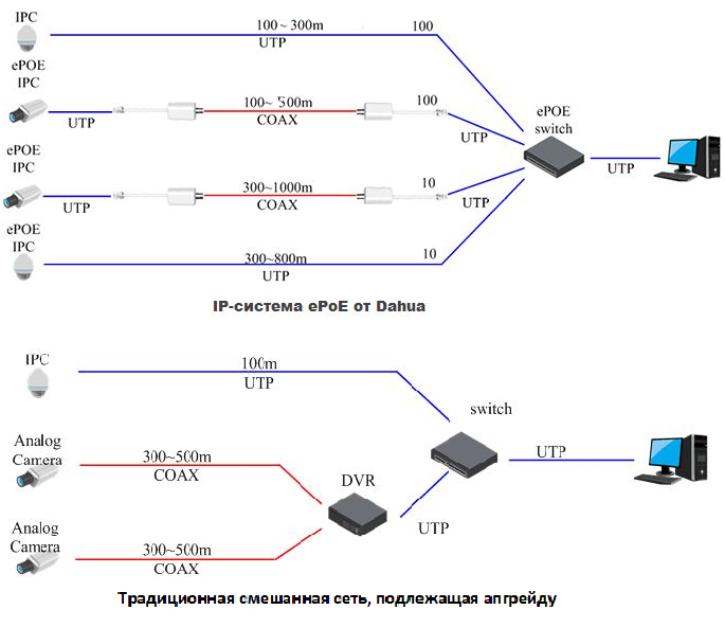 Адаптер питания через коаксиальный кабель LR1002: