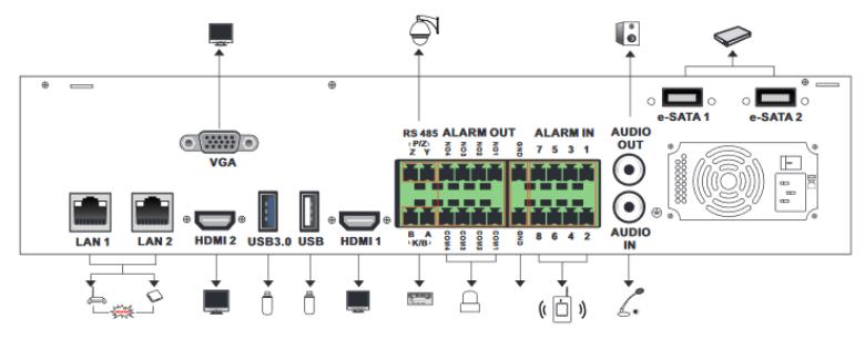 32 ch IP-видеорегистратор TVT TD-3532H8 (256-256)