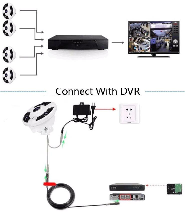 2 Mp MHD Fisheye видеокамера LightVision VLC-2192MEM