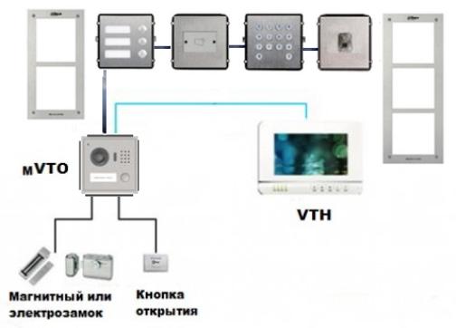 DH-VTO2000A-K