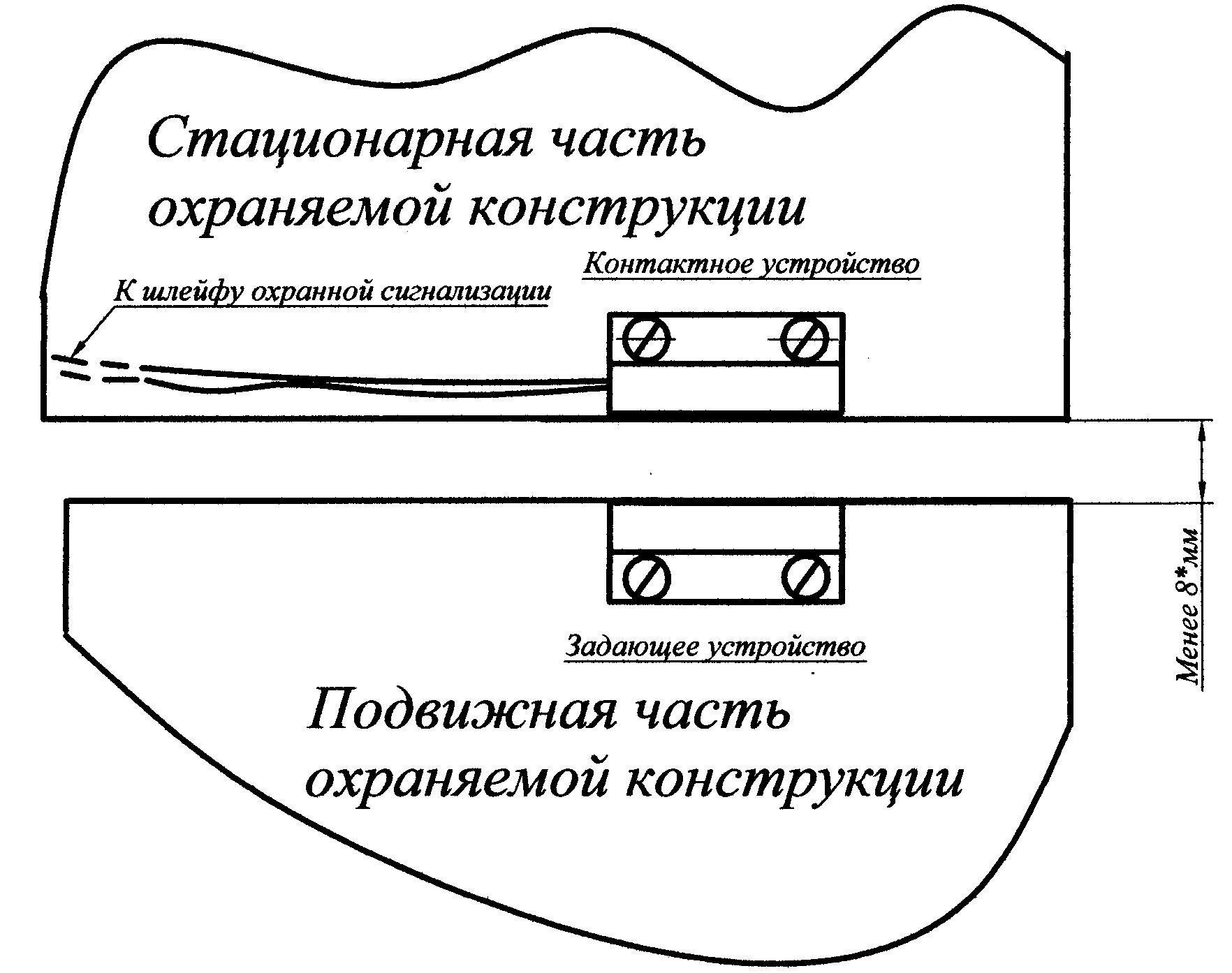 Установка датчика СМК-1Э