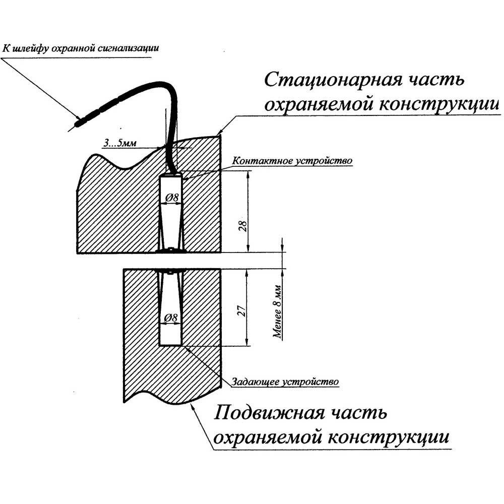 Установка врезного геркона