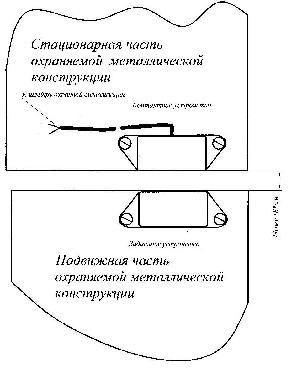Правила установки датчика двери СМК-7П