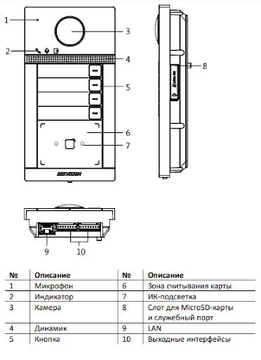 IP Wi-Fi вызывная панель на одного абонента Hikvision DS-KV8113-WME1/FLUSH 2 Мп