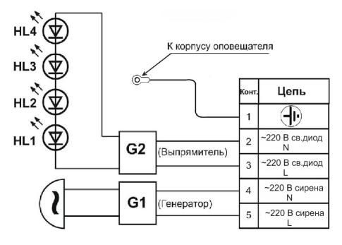 Гермет-3