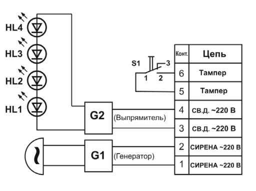 Гном-5