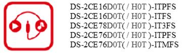 Комплекты видеонаблюдения с записью звука