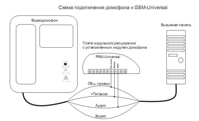 Схема подключения MD-universal к домофону