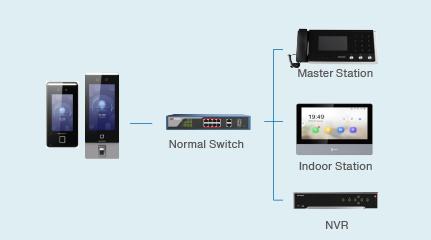 Універсальний пристрій доступу Hikvision DS-K1T607MFW