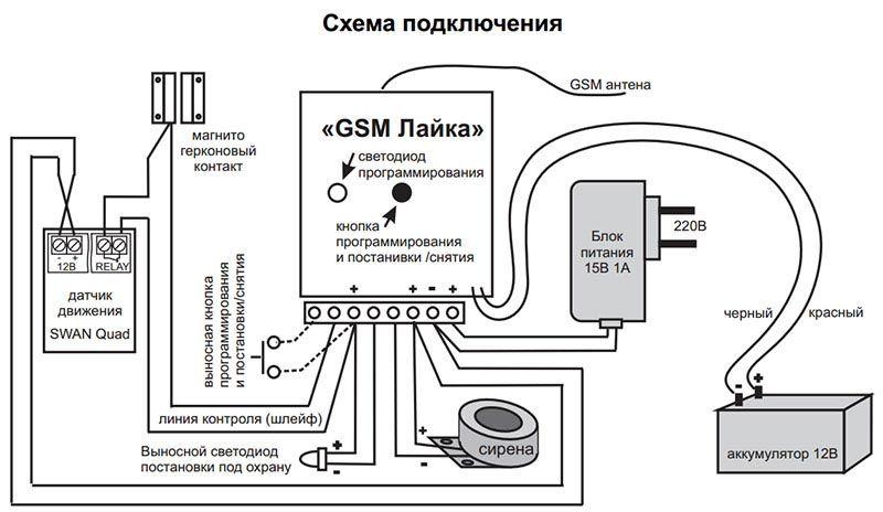Схема подключения GSM-лайки