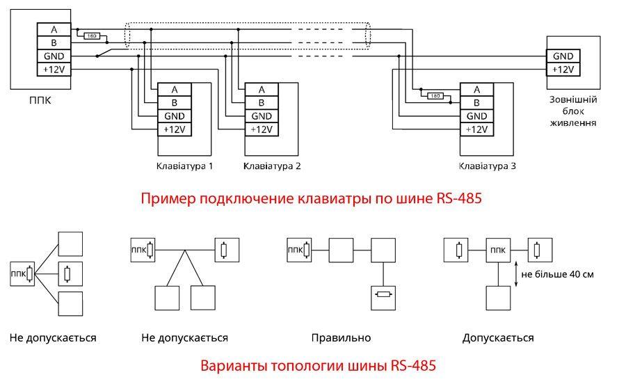 Схема подключения клавиатуры