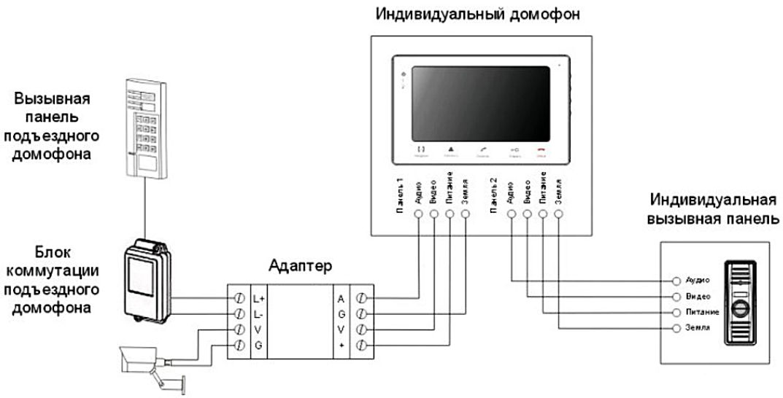 Адаптер Arny-Commax