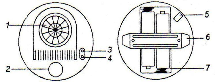 Строение ZAM 68