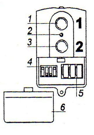 Строение пульта управления ZAM 68