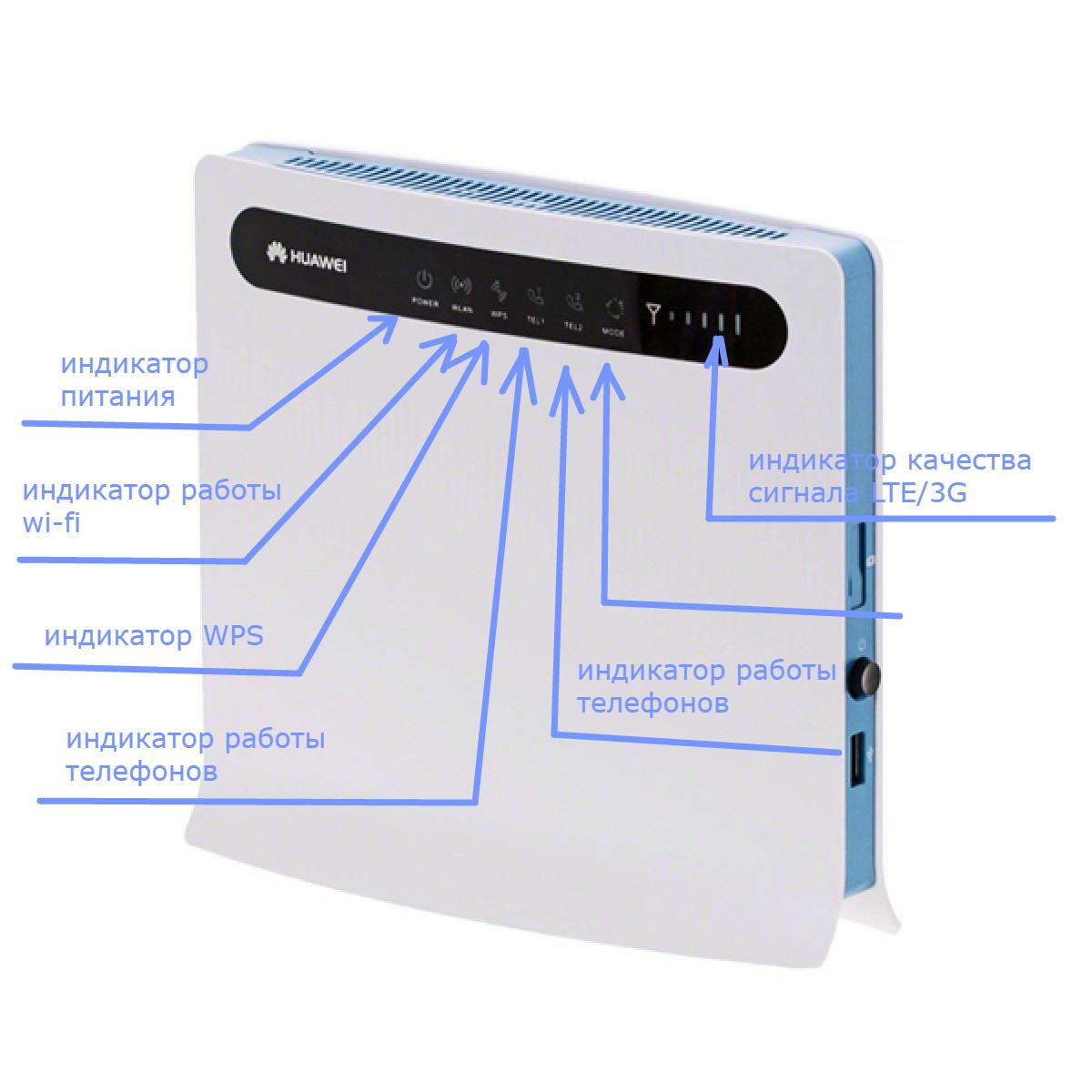 Wi-Fi 3G/4G роутер Huawei B593s - 22 box