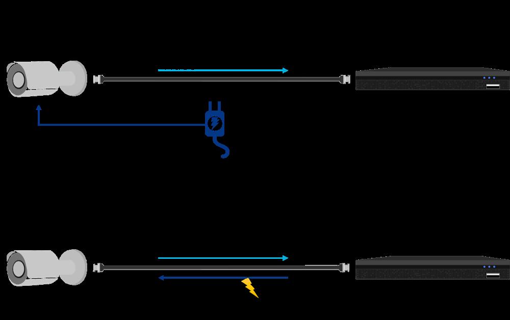 DS-2CE16D0T-IRE (3.6 мм)