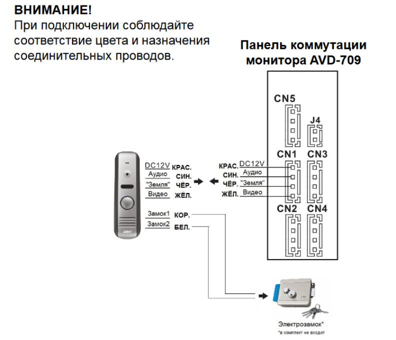 AVD-709