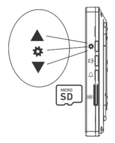 AVD-730