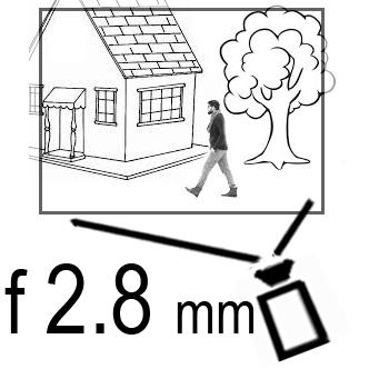 2.8 мм