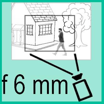 Объектив с фокусным расстоянием 6 мм