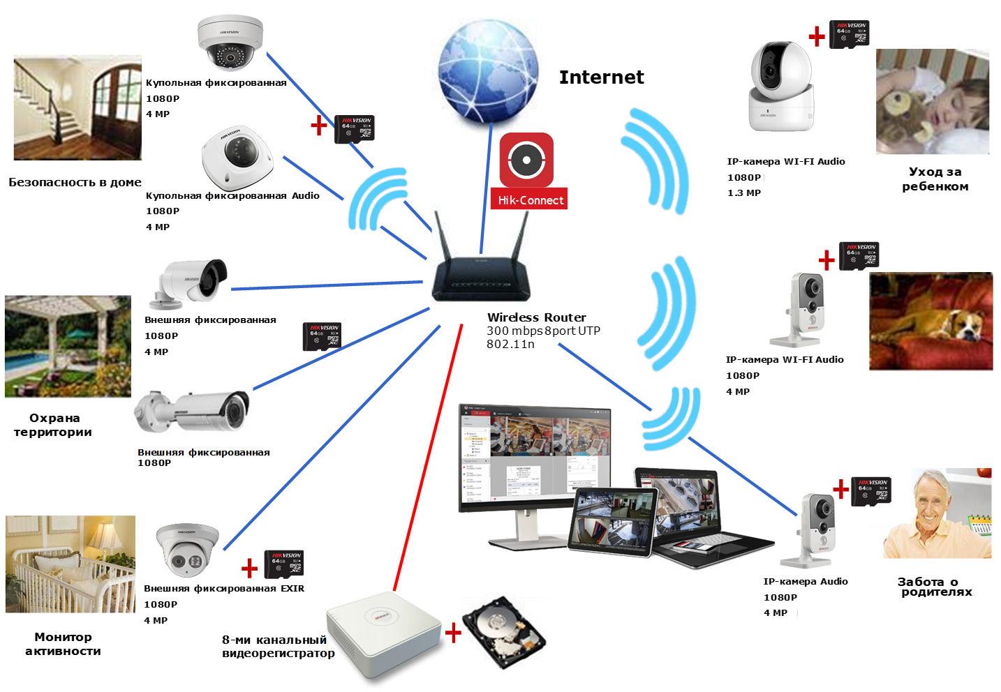 4MP WiFi+SD
